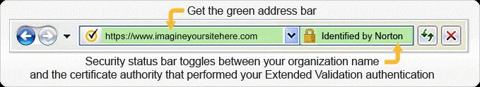 Bara de adrese verde