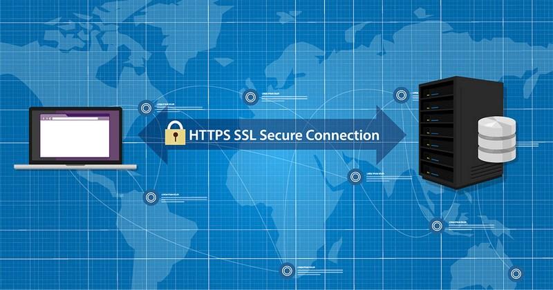 Conexiune HTTPS SSL securizata