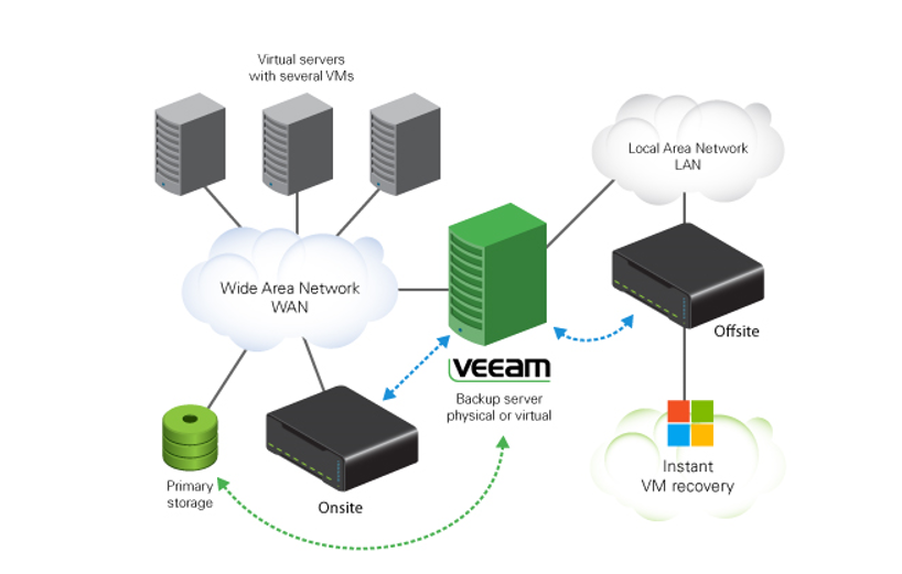 veeam_backup_essentials_9