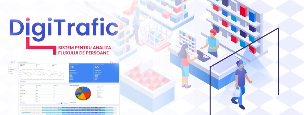 digitrafic-people-counter